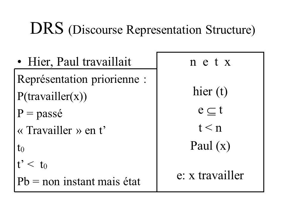 DRS (Discourse Representation Structure) Hier, Paul travaillait Représentation priorienne : P(travailler(x)) P = passé « Travailler » en t t 0 t < t 0 Pb = non instant mais état n e t x hier (t) e t t < n Paul (x) e: x travailler