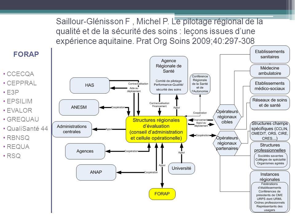 Saillour-Glénisson F, Michel P. Le pilotage régional de la qualité et de la sécurité des soins : leçons issues dune expérience aquitaine. Prat Org Soi