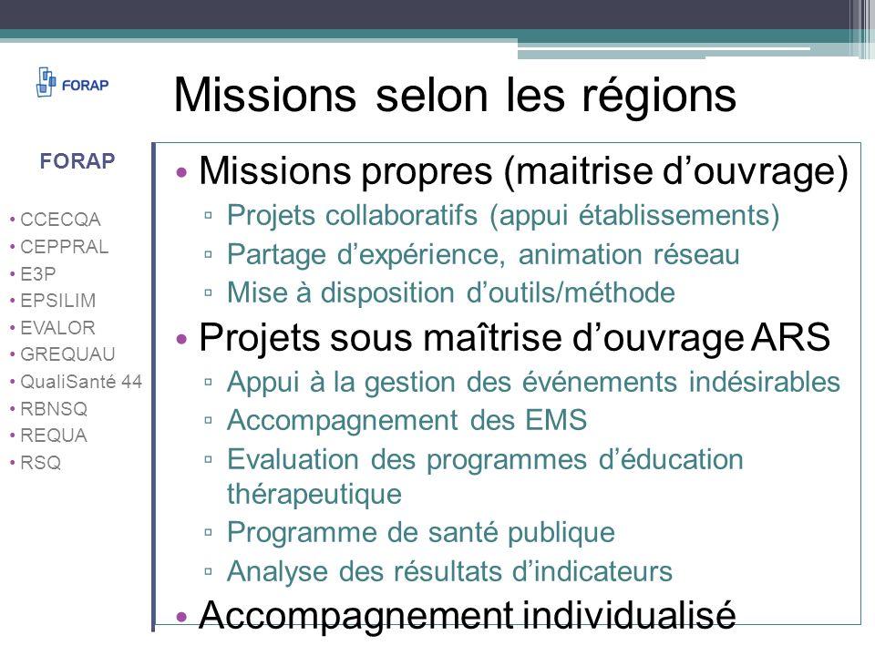 Missions propres (maitrise douvrage) Projets collaboratifs (appui établissements) Partage dexpérience, animation réseau Mise à disposition doutils/mét