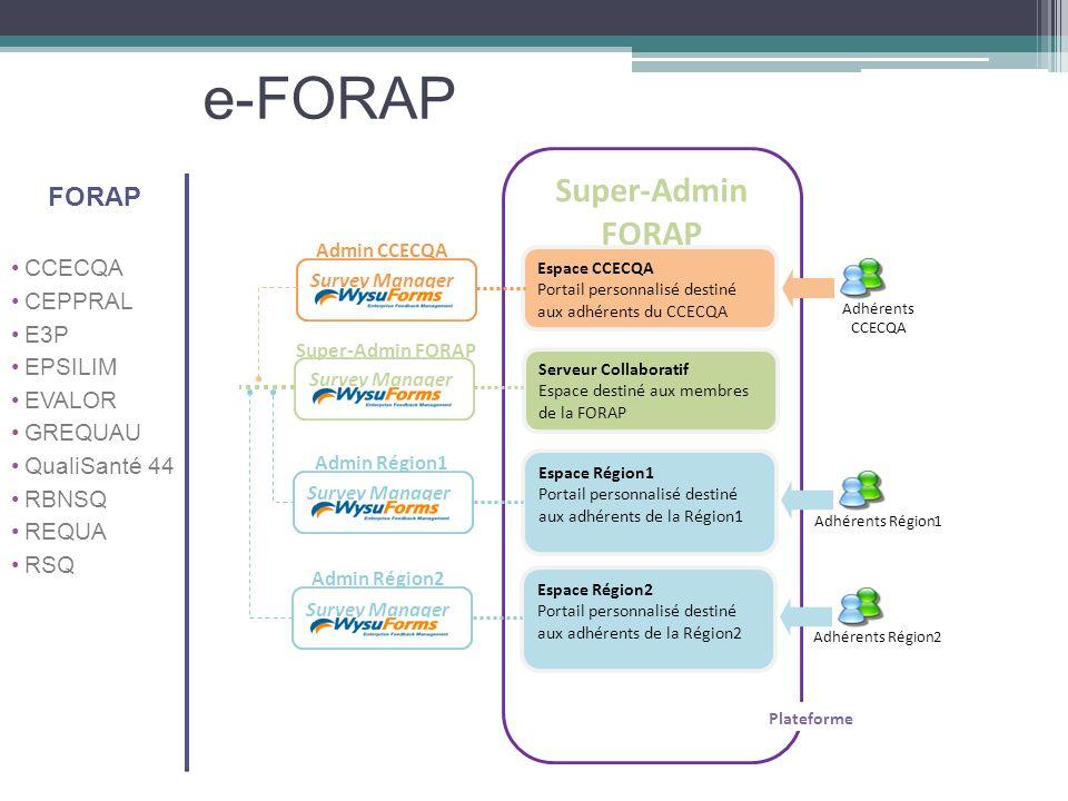 e-FORAP Super-Admin FORAP … Espace Région1 Portail personnalisé destiné aux adhérents de la Région1 Plateforme Admin Région1 Espace CCECQA Portail per
