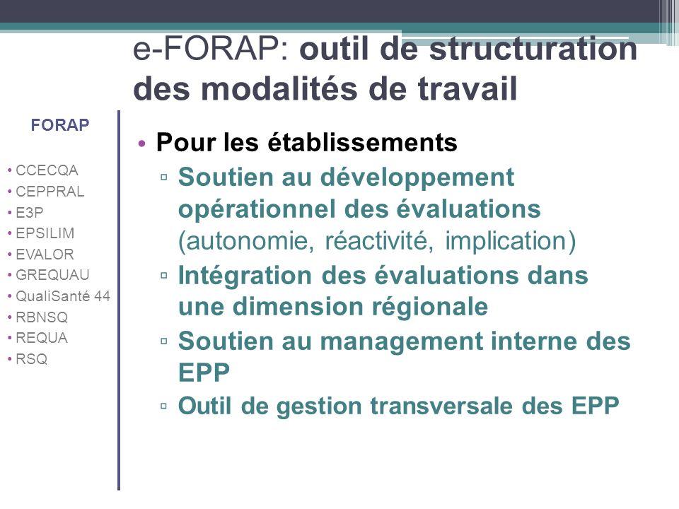 e-FORAP: outil de structuration des modalités de travail Pour les établissements Soutien au développement opérationnel des évaluations (autonomie, réa