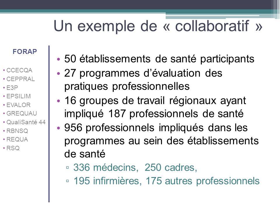 Un exemple de « collaboratif » 50 établissements de santé participants 27 programmes dévaluation des pratiques professionnelles 16 groupes de travail