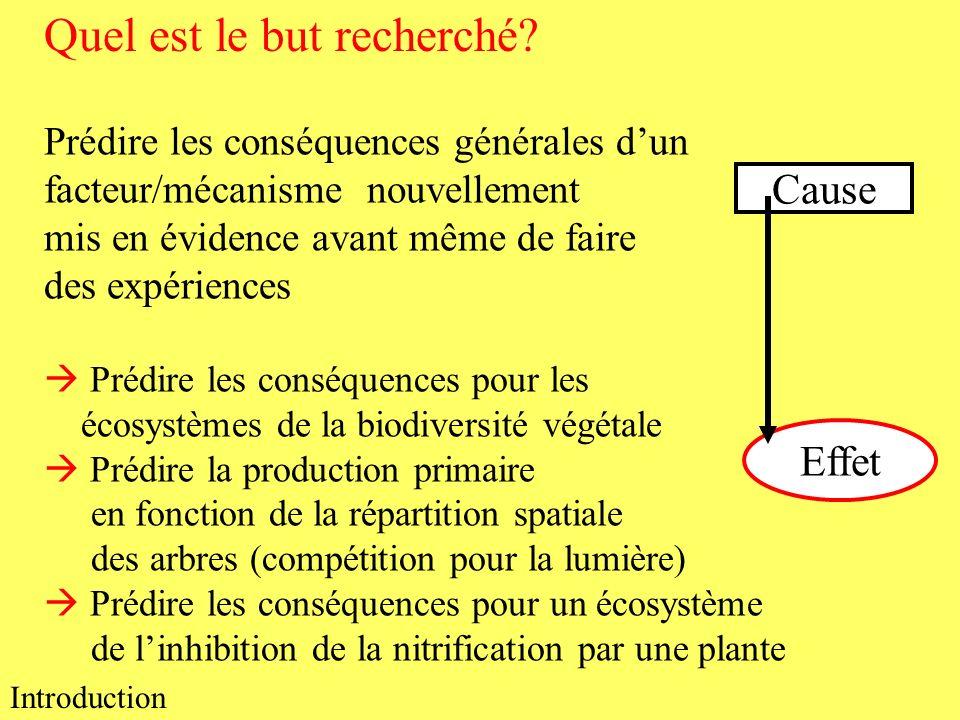 Quel est le but recherché? Prédire les conséquences générales dun facteur/mécanisme nouvellement mis en évidence avant même de faire des expériences P