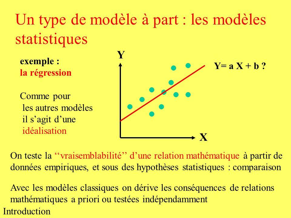 Un type de modèle à part : les modèles statistiques Y X Y= a X + b ? exemple : la régression Comme pour les autres modèles il sagit dune idéalisation