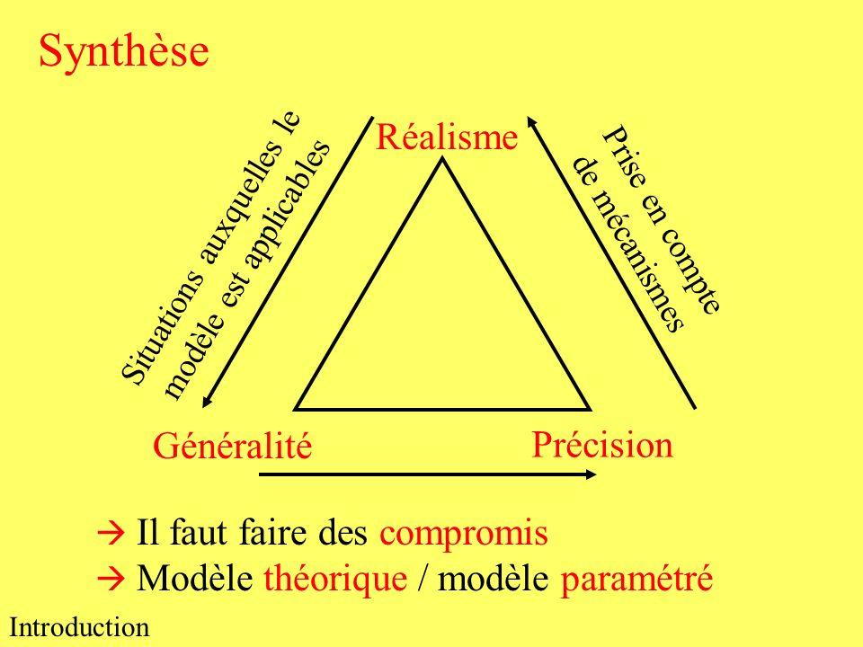 Synthèse Généralité Précision Réalisme Il faut faire des compromis Modèle théorique / modèle paramétré Prise en compte de mécanismes Situations auxque