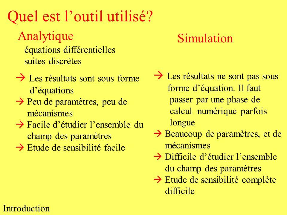 Quel est loutil utilisé? Analytique Simulation équations différentielles suites discrètes Les résultats sont sous forme déquations Peu de paramètres,
