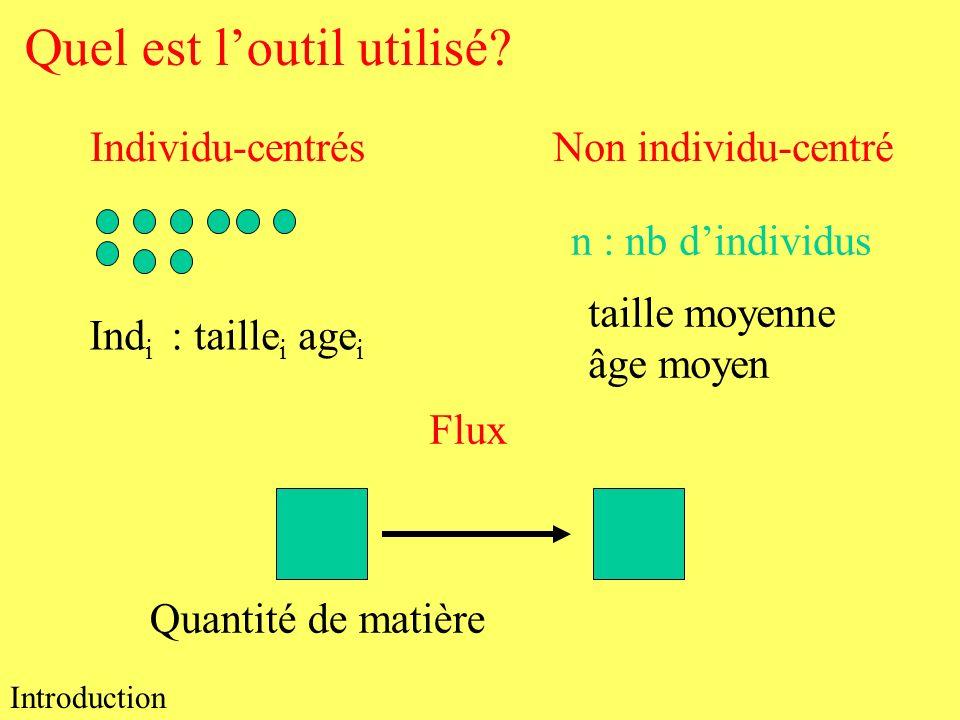 Quel est loutil utilisé? Individu-centrésNon individu-centré Ind i : taille i age i taille moyenne âge moyen n : nb dindividus Introduction Flux Quant