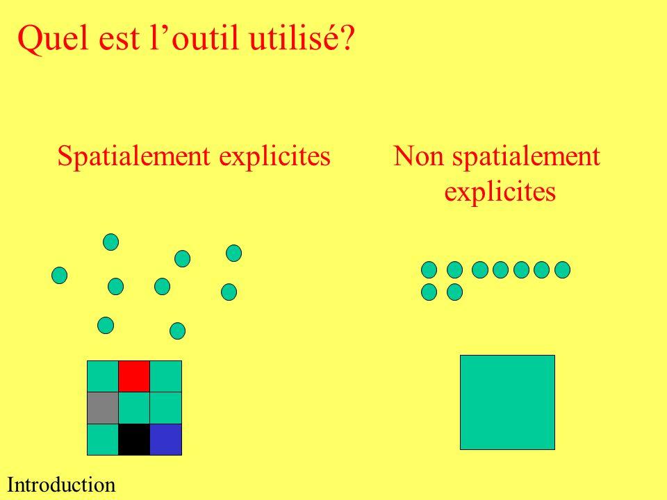 Quel est loutil utilisé? Spatialement explicitesNon spatialement explicites Introduction