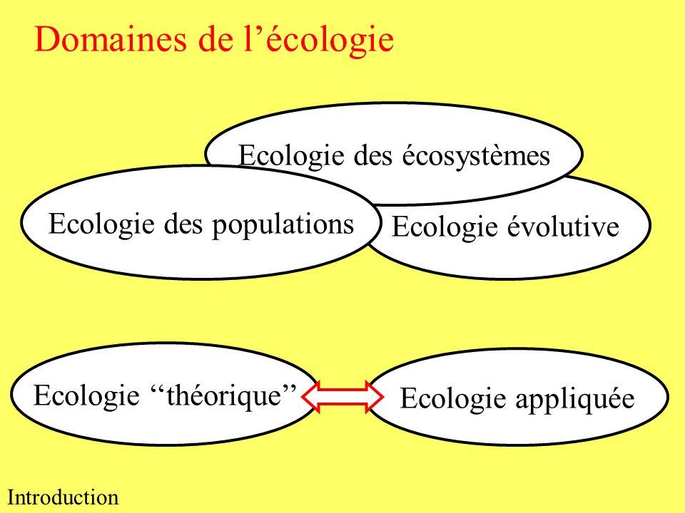 Domaines de lécologie Ecologie évolutive Ecologie des écosystèmes Ecologie des populations Ecologie appliquée Ecologie théorique Introduction