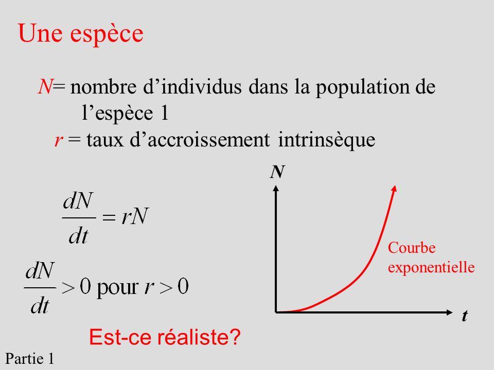 Une espèce N= nombre dindividus dans la population de lespèce 1 r = taux daccroissement intrinsèque t N Courbe exponentielle Partie 1 Est-ce réaliste?