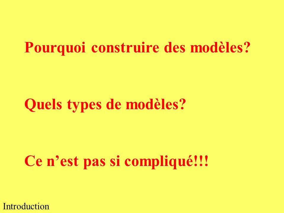 Synthèse Généralité Précision Réalisme Il faut faire des compromis Modèle théorique / modèle paramétré Prise en compte de mécanismes Situations auxquelles le modèle est applicables Introduction