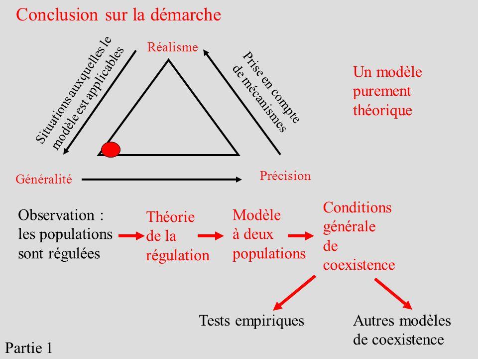 Conclusion sur la démarche Partie 1 Généralité Précision Réalisme Prise en compte de mécanismes Situations auxquelles le modèle est applicables Un mod