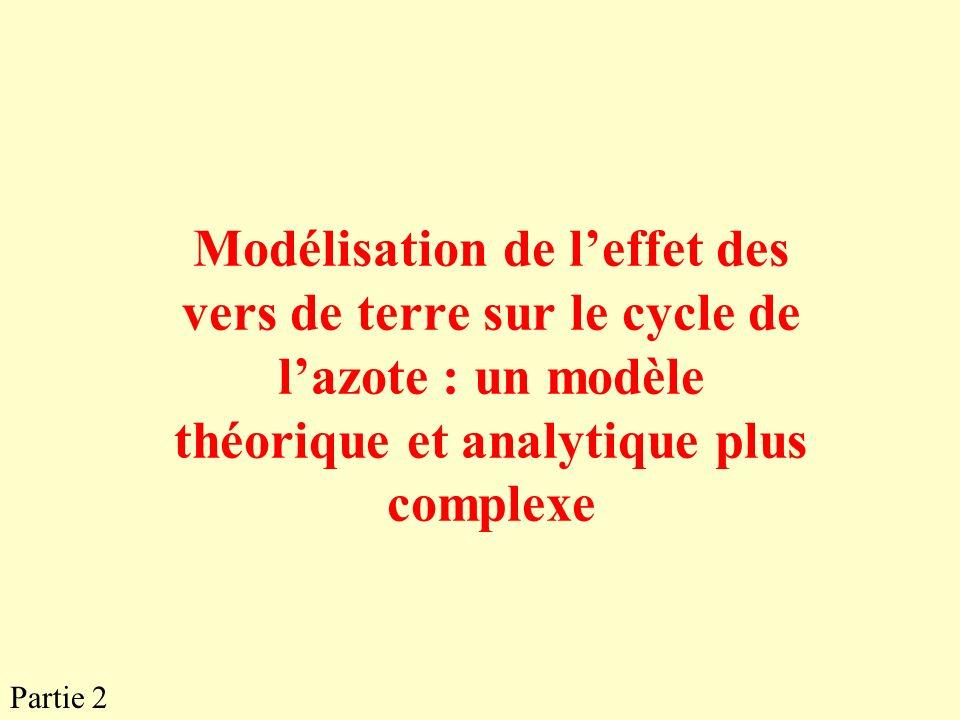 Modélisation de leffet des vers de terre sur le cycle de lazote : un modèle théorique et analytique plus complexe Partie 2