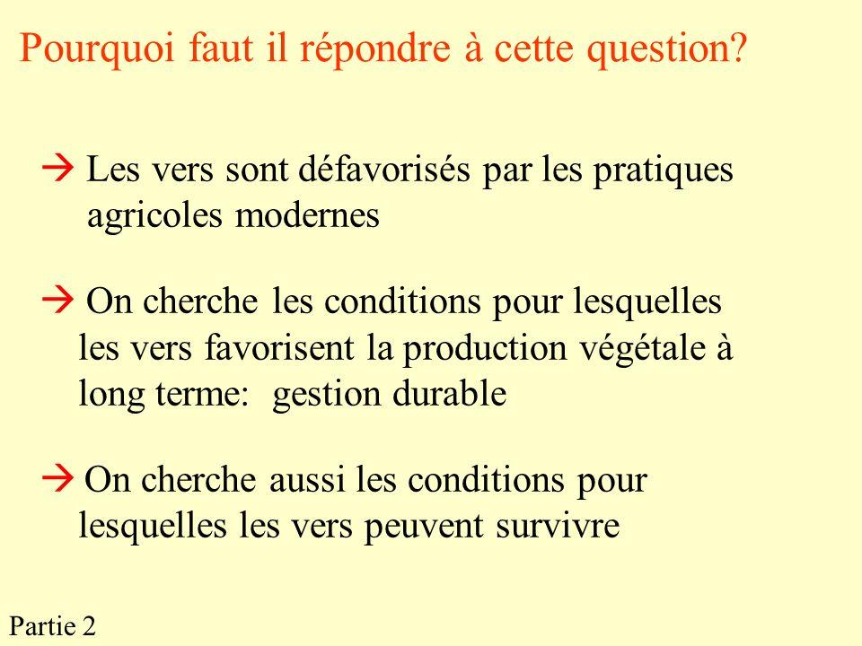Pourquoi faut il répondre à cette question? Partie 2 Les vers sont défavorisés par les pratiques agricoles modernes On cherche les conditions pour les