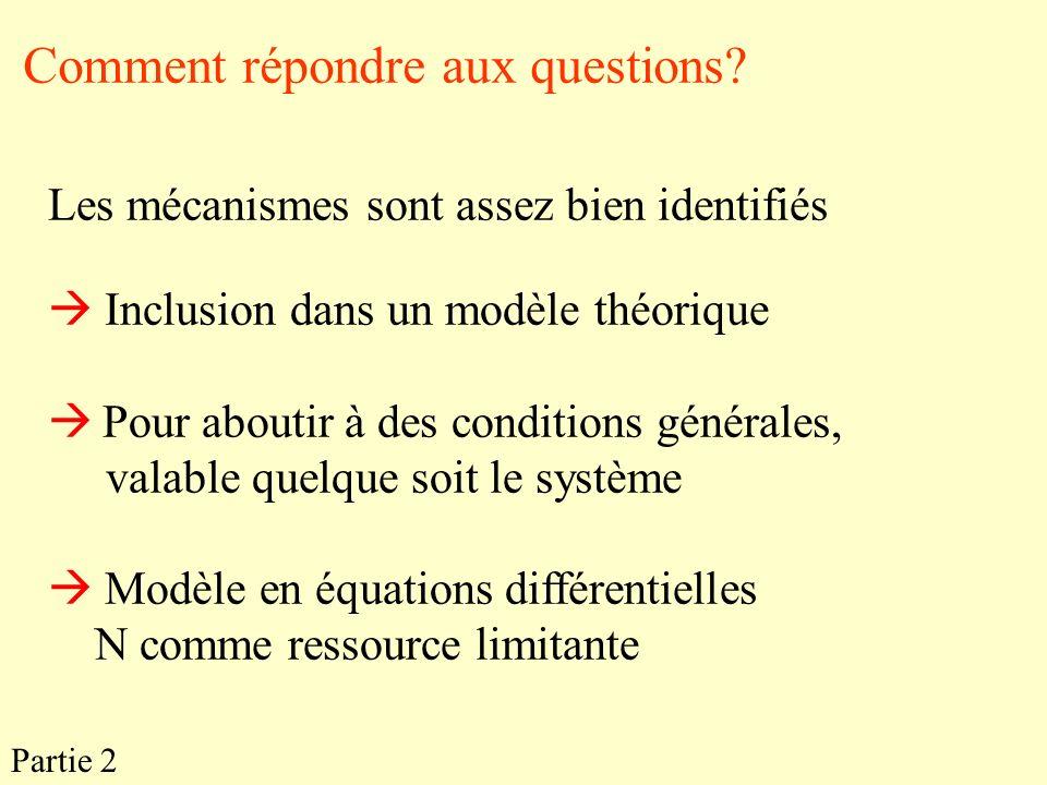 Comment répondre aux questions? Partie 2 Les mécanismes sont assez bien identifiés Inclusion dans un modèle théorique Pour aboutir à des conditions gé