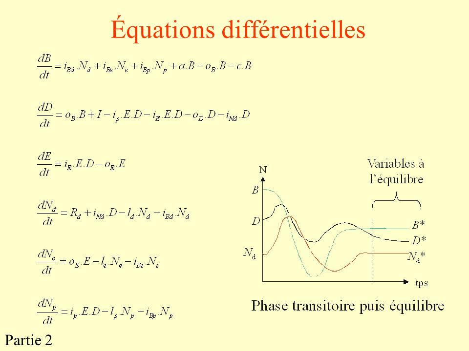 Équations différentielles Partie 2