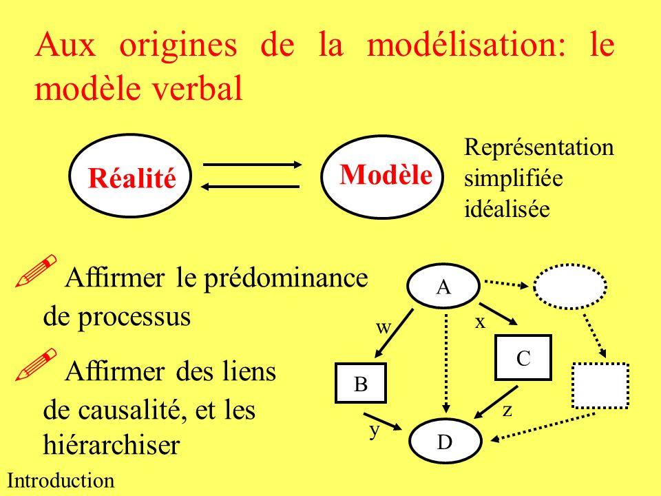 Affirmer le prédominance de processus Aux origines de la modélisation: le modèle verbal Affirmer des liens de causalité, et les hiérarchiser A C B D R