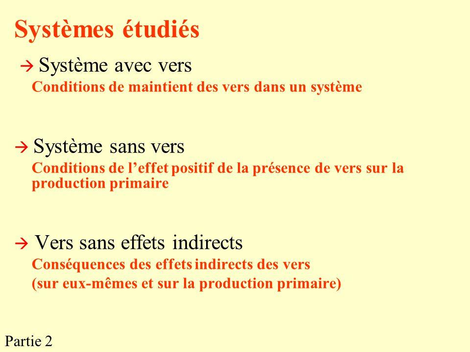 Systèmes étudiés Système avec vers Conditions de maintient des vers dans un système Système sans vers Conditions de leffet positif de la présence de v