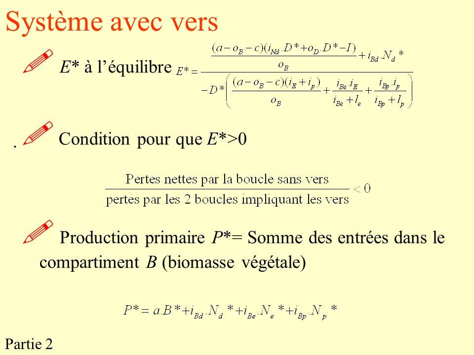 Système avec vers E* à léquilibre Condition pour que E*>0 Production primaire P*= Somme des entrées dans le compartiment B (biomasse végétale) Partie