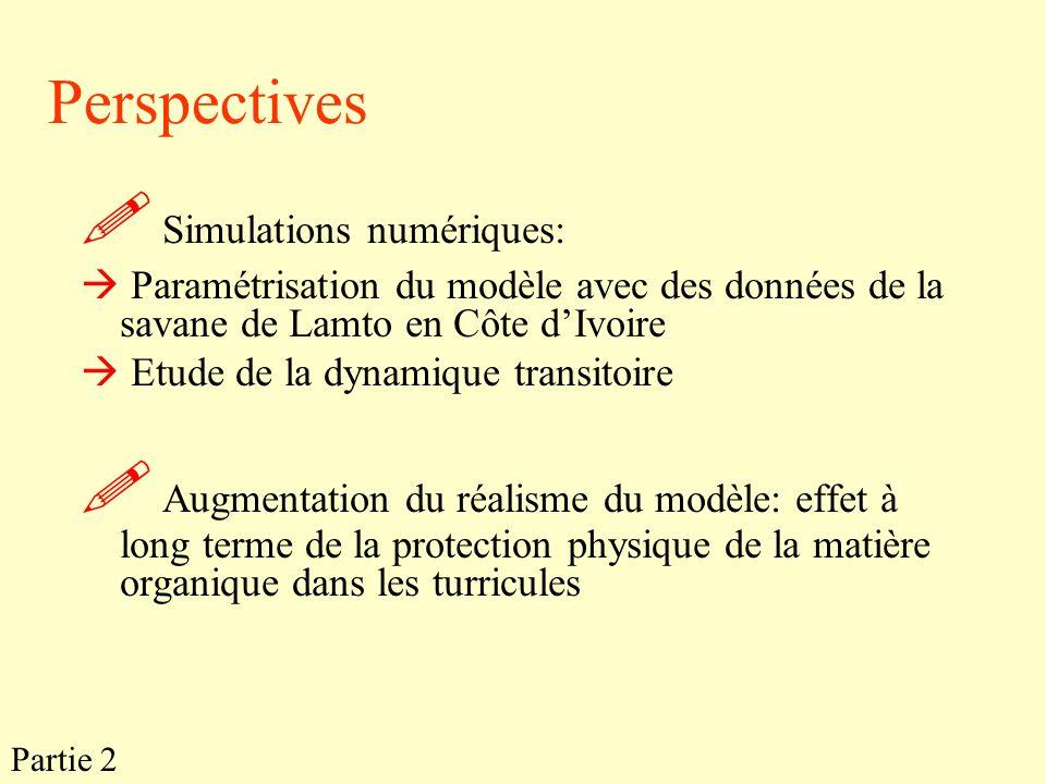 Perspectives Simulations numériques: Paramétrisation du modèle avec des données de la savane de Lamto en Côte dIvoire Etude de la dynamique transitoir