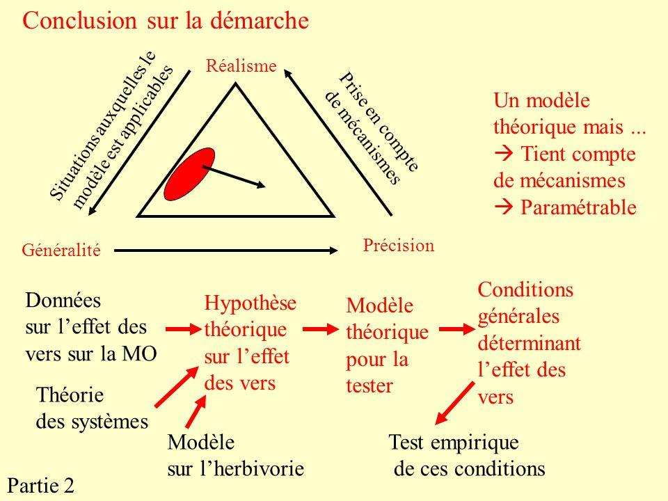 Conclusion sur la démarche Partie 2 Généralité Précision Réalisme Prise en compte de mécanismes Situations auxquelles le modèle est applicables Un mod