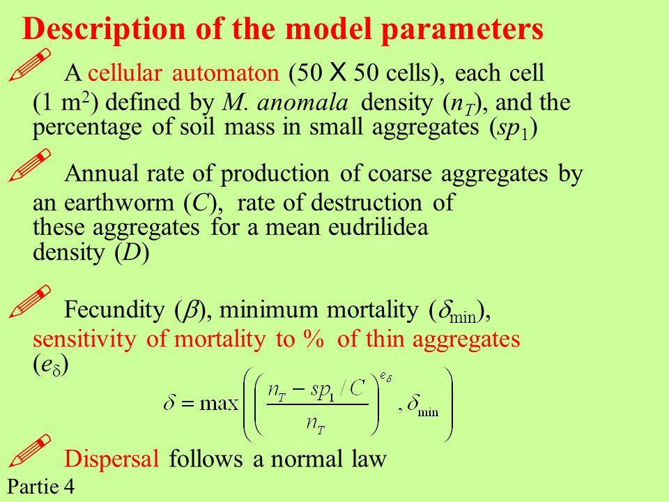 Fecundity ( ), minimum mortality ( min ), sensitivity of mortality to % of thin aggregates (e ) A cellular automaton (50 X 50 cells), each cell (1 m 2