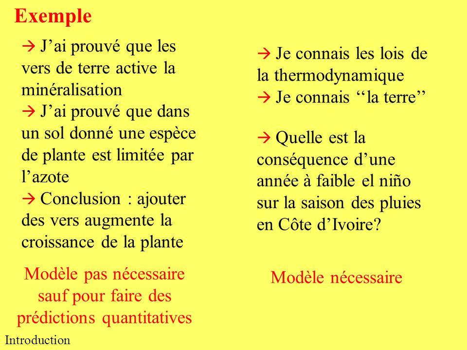 Les quatre exemples présentés sont très différents Choisir le bon type de modèle en fonction de la question posée Eventuellement choisir de ne pas faire de modèle Toujours se souvenir des hypothèses du modèle, c.a.d de ses limitations, de son champ dapplication Importance de létude de sensibilité pour les modèles paramétrés Conclusion générale