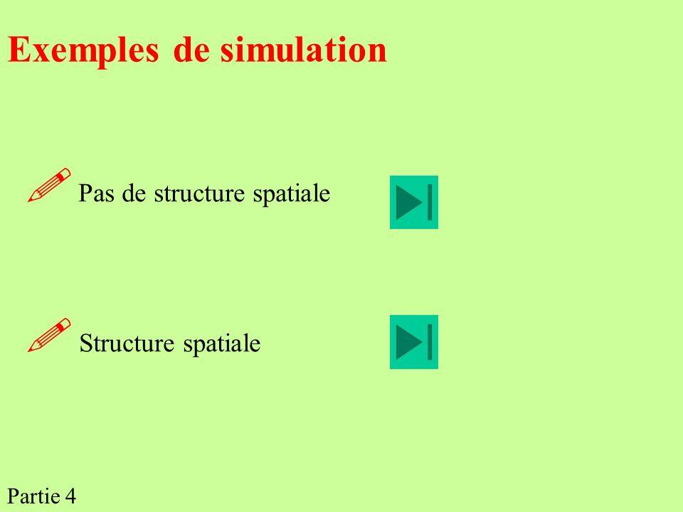 Exemples de simulation Pas de structure spatiale Structure spatiale Partie 4