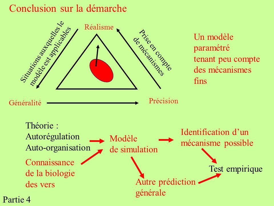 Conclusion sur la démarche Partie 4 Généralité Précision Réalisme Prise en compte de mécanismes Situations auxquelles le modèle est applicables Un mod