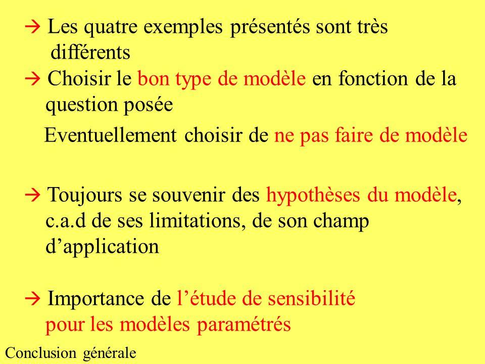 Les quatre exemples présentés sont très différents Choisir le bon type de modèle en fonction de la question posée Eventuellement choisir de ne pas fai