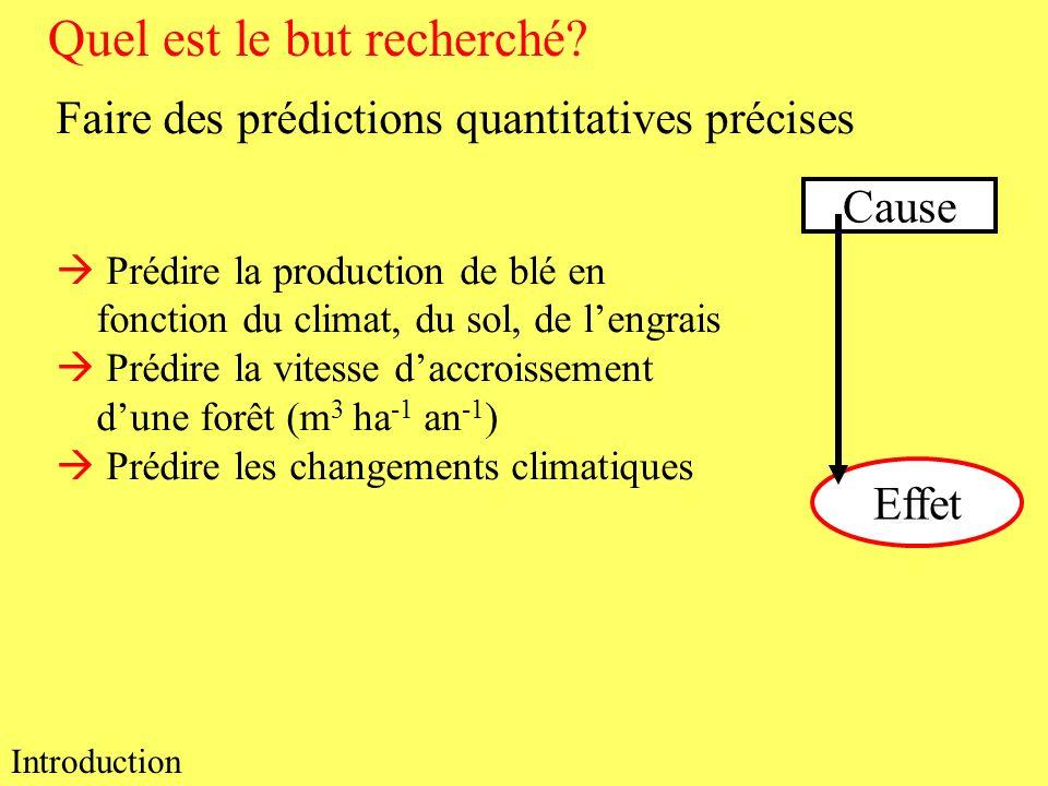 Quel est le but recherché? Faire des prédictions quantitatives précises Prédire la production de blé en fonction du climat, du sol, de lengrais Prédir