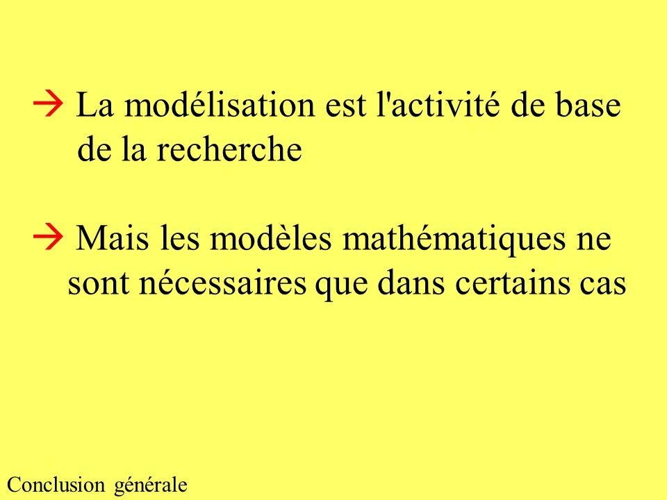 La modélisation est l'activité de base de la recherche Mais les modèles mathématiques ne sont nécessaires que dans certains cas Conclusion générale