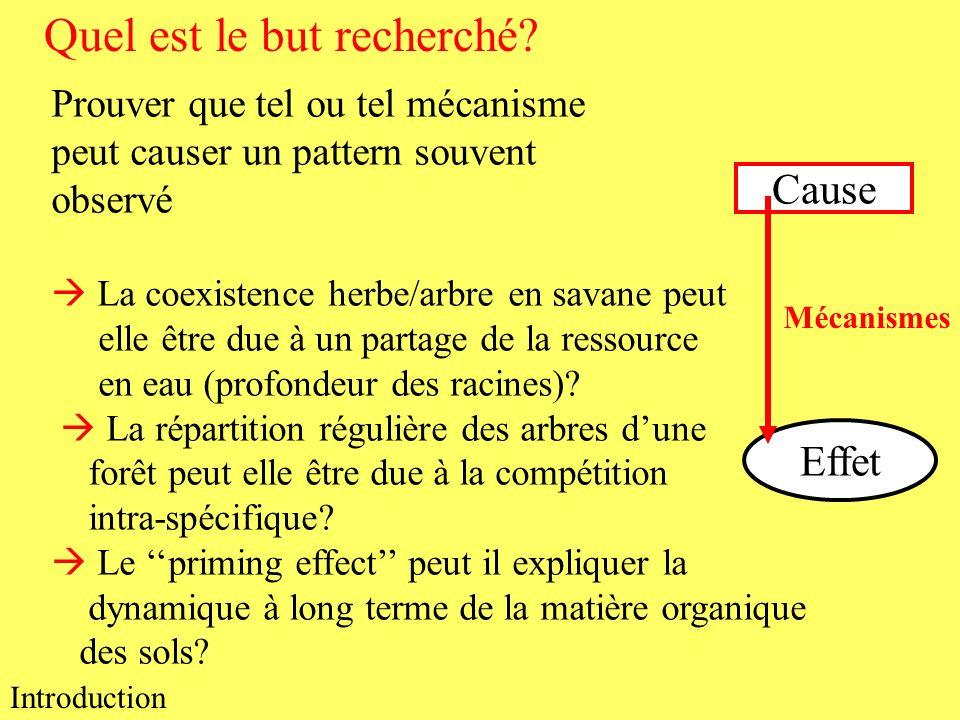 Quel est le but recherché? Prouver que tel ou tel mécanisme peut causer un pattern souvent observé La coexistence herbe/arbre en savane peut elle être