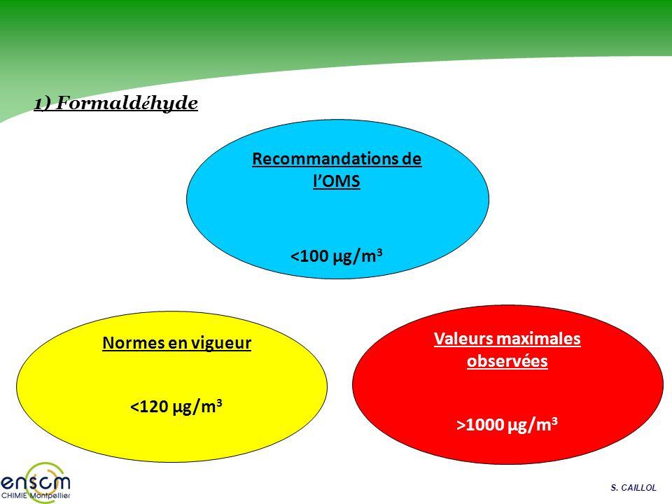 S. CAILLOL Et la chimie…