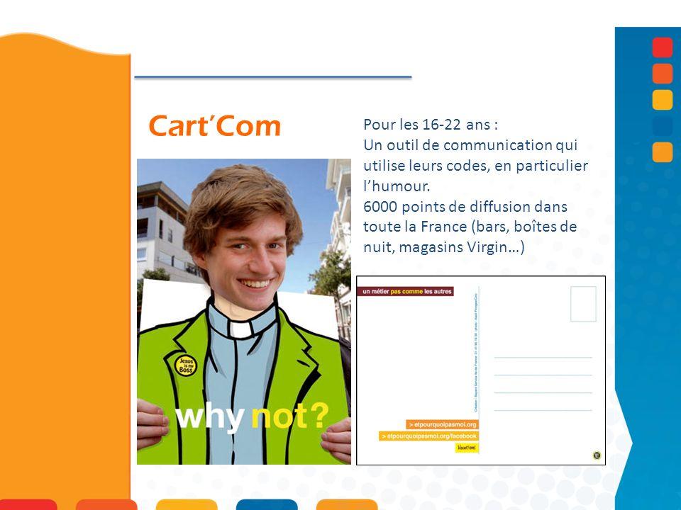 CartCom Pour les 16-22 ans : Un outil de communication qui utilise leurs codes, en particulier lhumour. 6000 points de diffusion dans toute la France