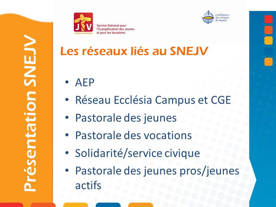 Les réseaux liés au SNEJV Présentation SNEJV AEP Réseau Ecclésia Campus et CGE Pastorale des jeunes Pastorale des vocations Solidarité/service civique