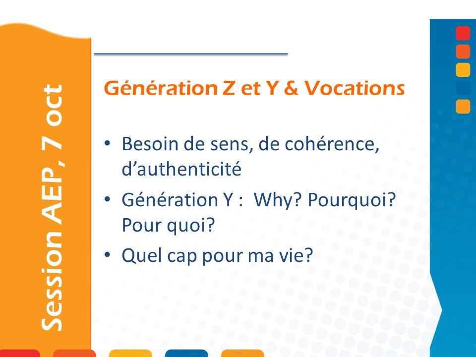 Génération Z et Y & Vocations Session AEP, 7 oct Besoin de sens, de cohérence, dauthenticité Génération Y : Why? Pourquoi? Pour quoi? Quel cap pour ma