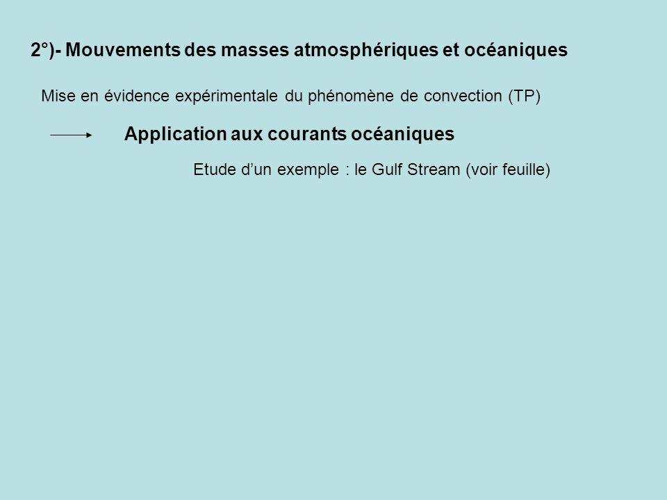 2°)- Mouvements des masses atmosphériques et océaniques Mise en évidence expérimentale du phénomène de convection (TP) Application aux courants océani