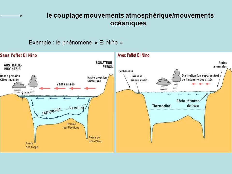 le couplage mouvements atmosphérique/mouvements océaniques Exemple : le phénomène « El Niño »
