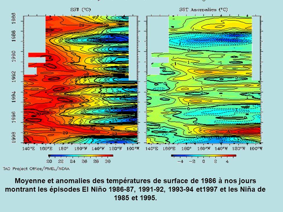 Moyenne et anomalies des températures de surface de 1986 à nos jours montrant les épisodes El Niño 1986-87, 1991-92, 1993-94 et1997 et les Niña de 198