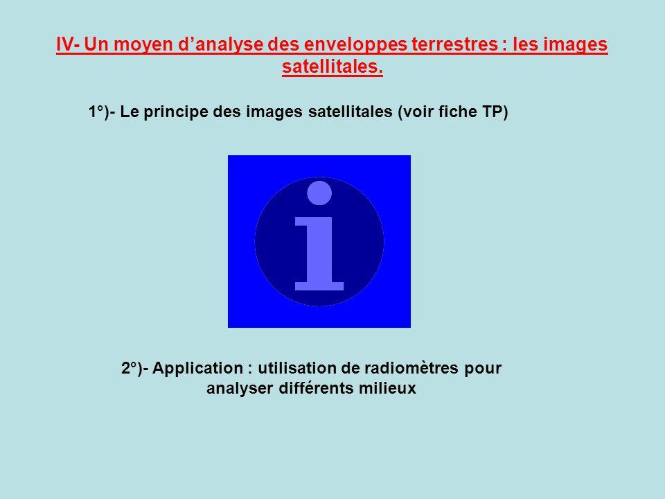 IV- Un moyen danalyse des enveloppes terrestres : les images satellitales. 1°)- Le principe des images satellitales (voir fiche TP) 2°)- Application :