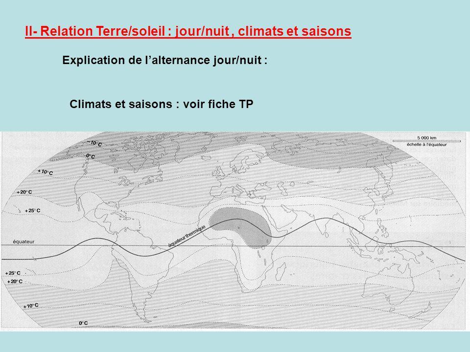 II- Relation Terre/soleil : jour/nuit, climats et saisons Explication de lalternance jour/nuit : Climats et saisons : voir fiche TP