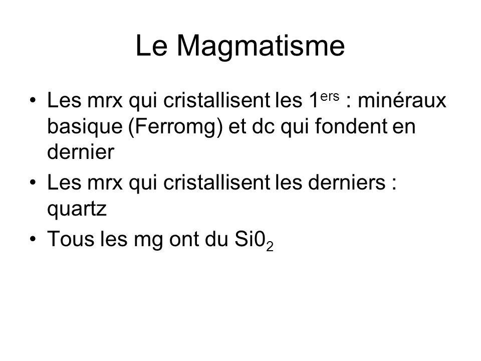 Le Magmatisme Les mrx qui cristallisent les 1 ers : minéraux basique (Ferromg) et dc qui fondent en dernier Les mrx qui cristallisent les derniers : quartz Tous les mg ont du Si0 2