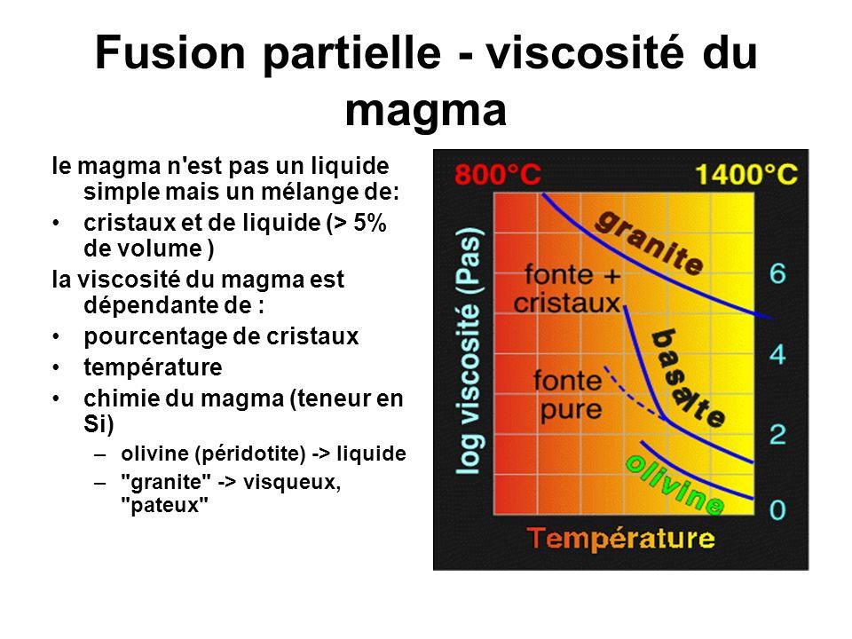 Fusion partielle - viscosité du magma le magma n est pas un liquide simple mais un mélange de: cristaux et de liquide (> 5% de volume ) la viscosité du magma est dépendante de : pourcentage de cristaux température chimie du magma (teneur en Si) –olivine (péridotite) -> liquide – granite -> visqueux, pateux