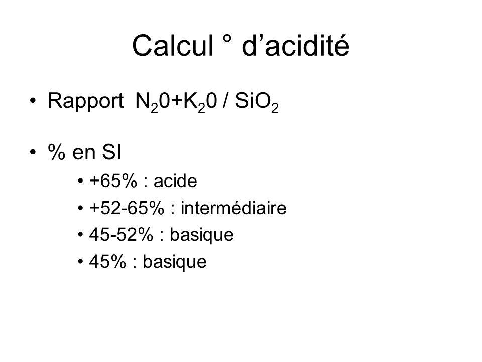 Calcul ° dacidité Rapport N 2 0+K 2 0 / SiO 2 % en SI +65% : acide +52-65% : intermédiaire 45-52% : basique 45% : basique