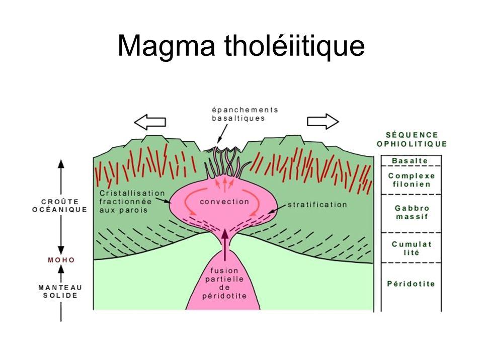 Magma tholéiitique