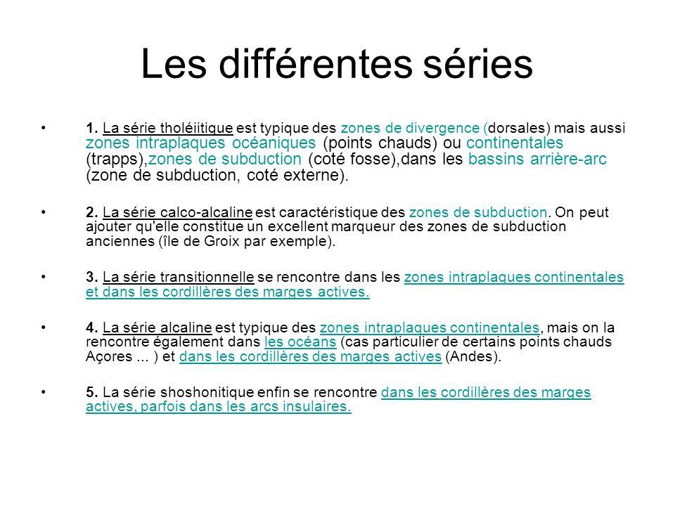 Les différentes séries 1.