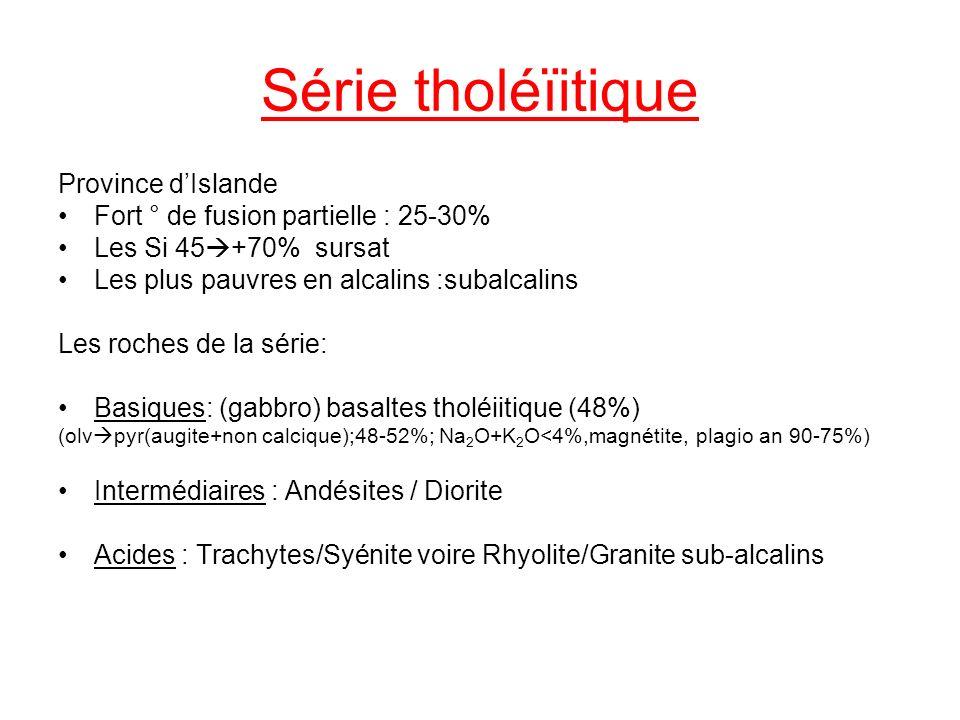 Série tholéïitique Province dIslande Fort ° de fusion partielle : 25-30% Les Si 45 +70% sursat Les plus pauvres en alcalins :subalcalins Les roches de la série: Basiques: (gabbro) basaltes tholéiitique (48%) (olv pyr(augite+non calcique);48-52%; Na 2 O+K 2 O<4%,magnétite, plagio an 90-75%) Intermédiaires : Andésites / Diorite Acides : Trachytes/Syénite voire Rhyolite/Granite sub-alcalins