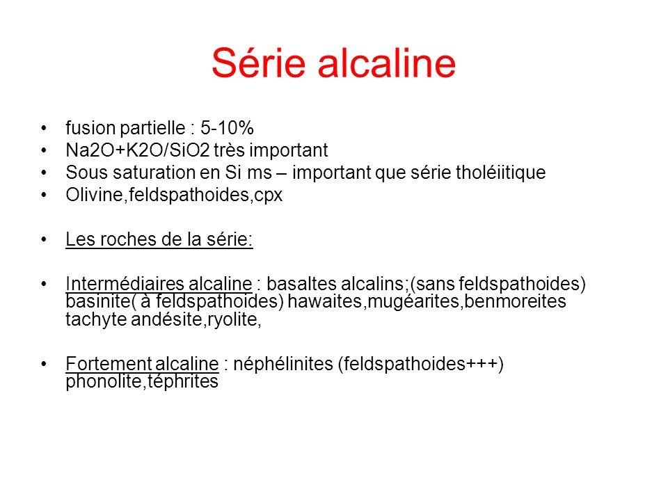 Série alcaline fusion partielle : 5-10% Na2O+K2O/SiO2 très important Sous saturation en Si ms – important que série tholéiitique Olivine,feldspathoides,cpx Les roches de la série: Intermédiaires alcaline : basaltes alcalins;(sans feldspathoides) basinite( à feldspathoides) hawaites,mugéarites,benmoreites tachyte andésite,ryolite, Fortement alcaline : néphélinites (feldspathoides+++) phonolite,téphrites