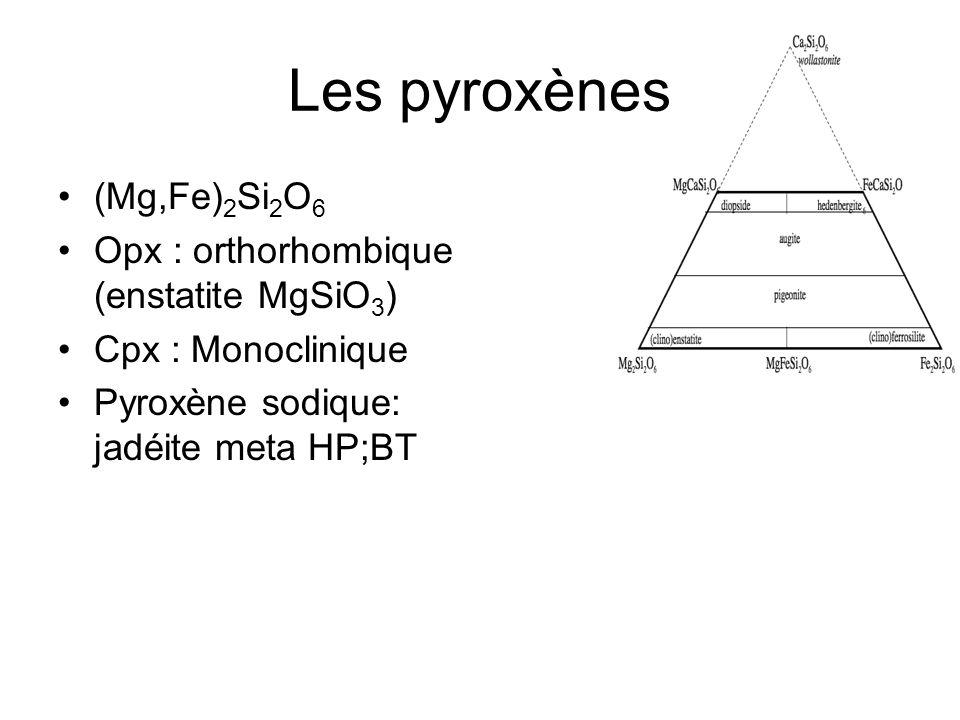 Roches microlitiques Basaltes Olivine Pyroxène +Plagio basique rare Cristaux augite et olivine: aspect porphyrique ankaramites (augite++) Océanite (olivine++) Magnétite: coloration Basalte demi deuil: feld Roches basiques fluides Basaltes tholéiitique: relativement riche en Si ( quart raremt exprimé), olivine exceptionnelle MORB, points chauds et tapps Basaltes alcalins : olivine, pauvre en Si, volcans intracontinentaux (mont dore) ou Intra océaniques (certains pt chaud) NB:dans séries alcalines et calco-roches intermédiaire: mugéarite+benmoréite
